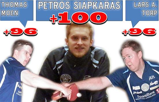 KNIVING: Petros leder med 100 plusspoeng, mens Thomas (t.v.) og Lars (t.h.) kniver også om å vinne sesongutmerkelsen.